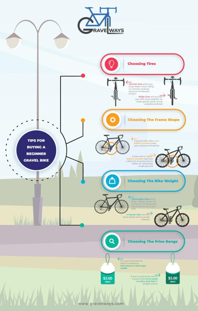 Tips For Buying A Beginner Gravel Bike - Infographic