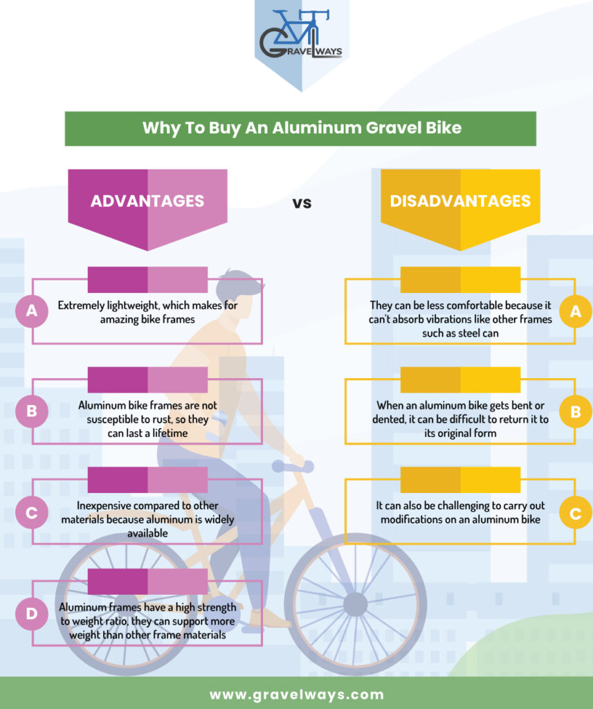 Why-To-Buy-An-Aluminum-Gravel-Bike-Infographic